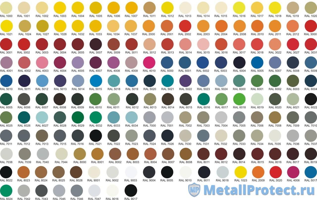 Цвет металлических изделий